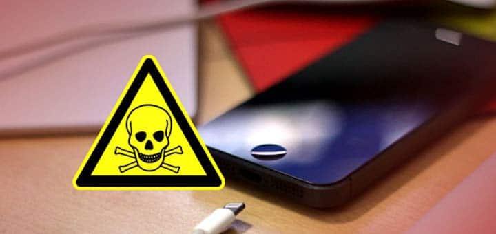 malware Unflod