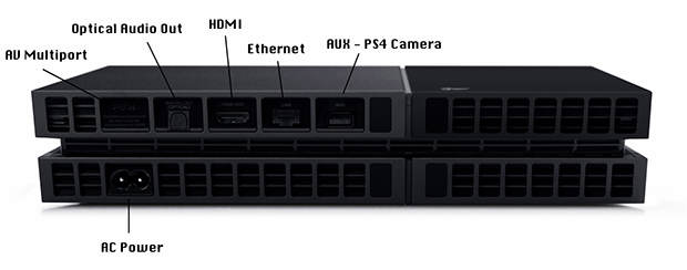 how to connect ps4 slim to hdtv