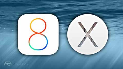 iOS-8-OS-X-Yosemite-Logo