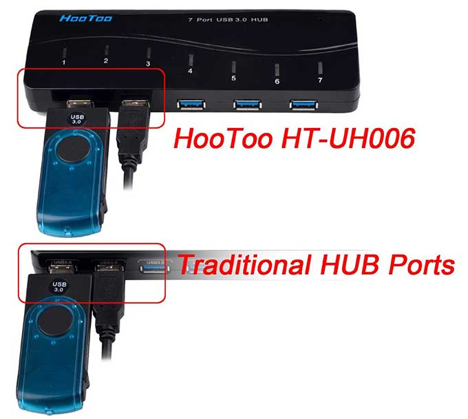 hub_3