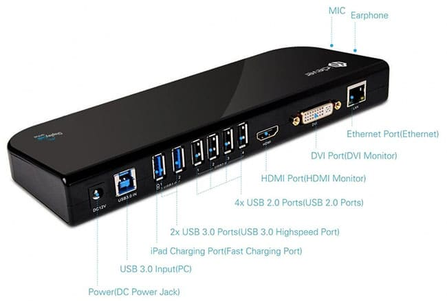 Dock USB 3.0 iClever 5