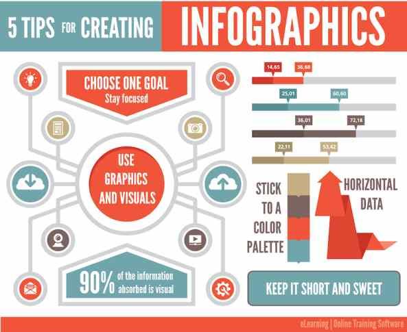 creare infografiche 3
